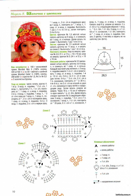 Вязание летних шапочек спицами малышам
