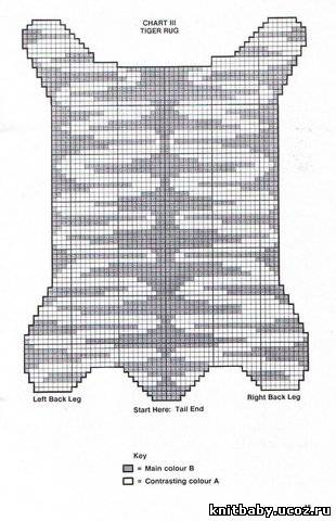 узоры ажурного вязания схемы описания